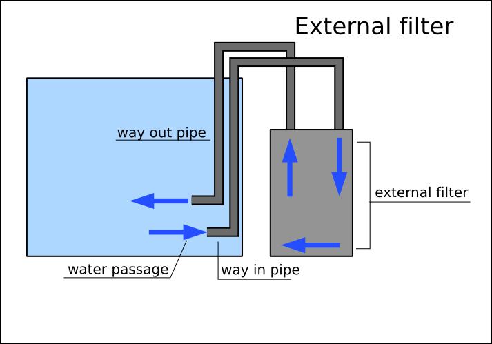 aqua one internal filter instructions
